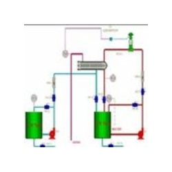 Heat  Exchanger Control